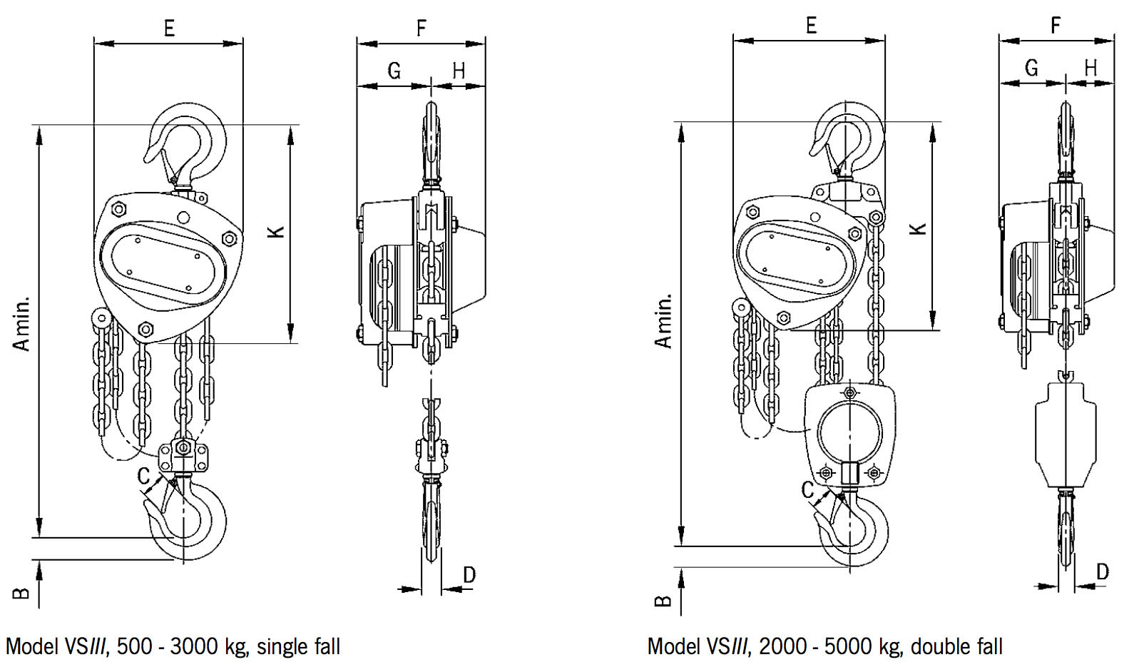 Engine Hoist Harbor Freight Wiring Diagram And Furthermore Warn Winch 20180405011432 Chain